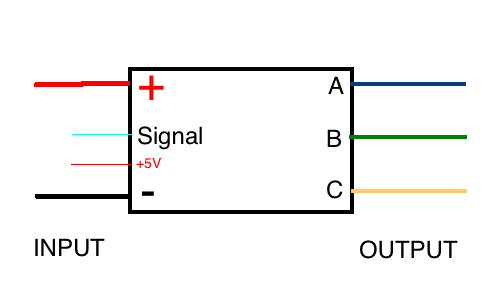 ESC diagram